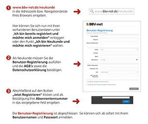 Benutzerregistrierung im bbv-net